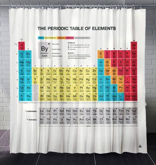 badkamer gordijn periodieke elementen