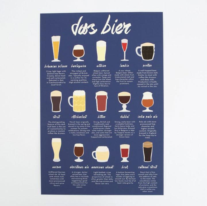 bierposter