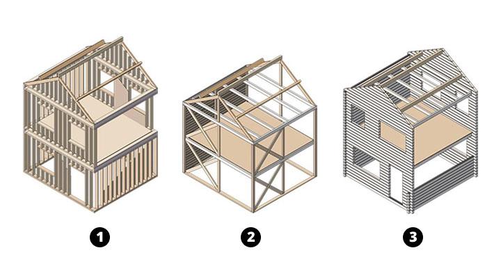 verschillende soorten houtskeletbouw